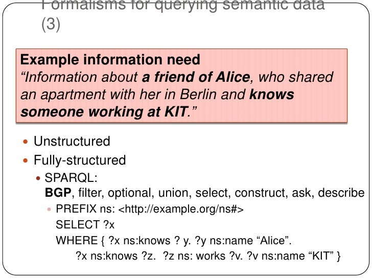 """Formalisms for querying semantic data   (3)Example information need""""Information about a friend of Alice, who sharedan apar..."""