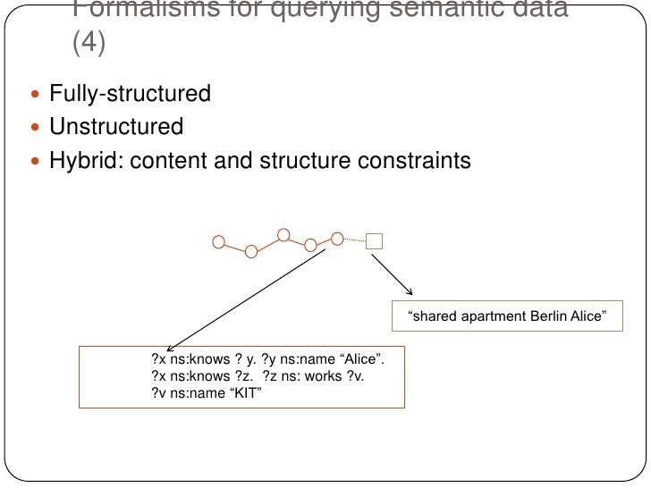 Formalisms for querying semantic data    (4) Fully-structured Unstructured Hybrid: content and structure constraints   ...