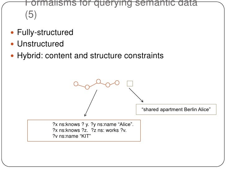 Formalisms for querying semantic data    (5) Fully-structured Unstructured Hybrid: content and structure constraints   ...