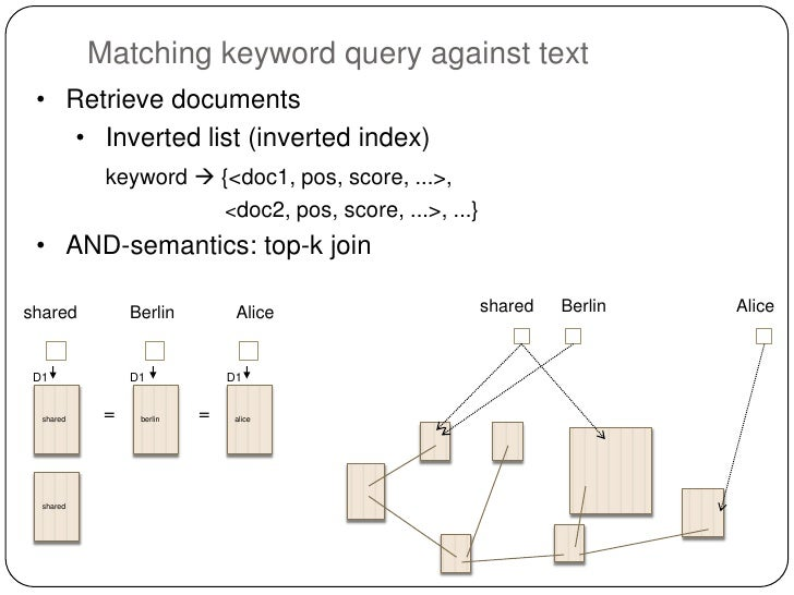 Semantic search tutorial at semtech 2012 72 matching keyword query ccuart Images