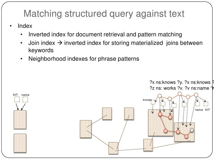 Matching structured query against text• Index   • Inverted index for document retrieval and pattern matching   • Join inde...