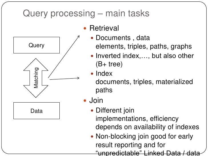 Query processing – main tasks              Retrieval                Documents , data Query           elements, triples, ...