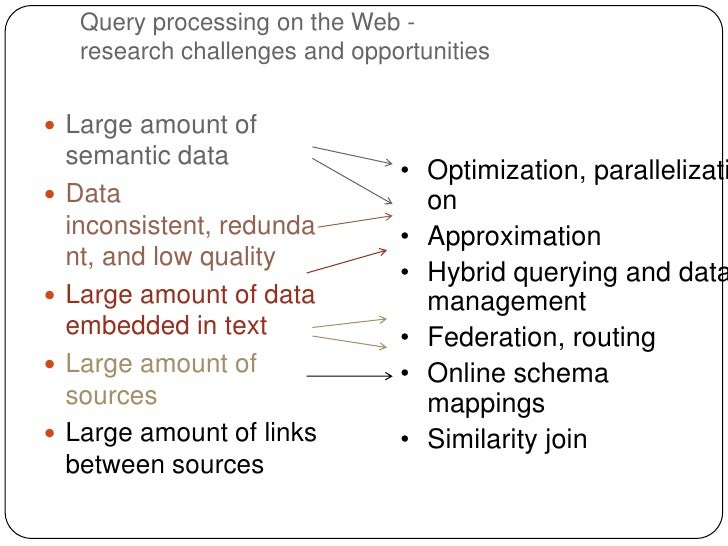 Query processing on the Web -     research challenges and opportunities Large amount of    semantic data                 ...