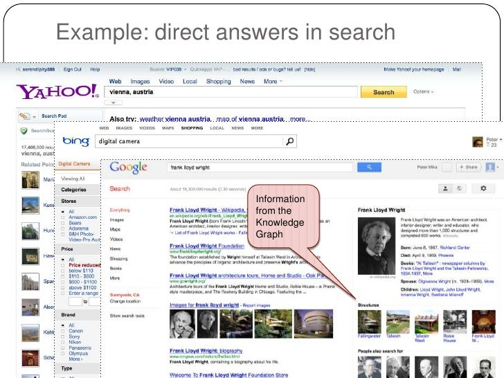 Example: direct answers in search  Points of                 Faceted  interest in      Information                        ...