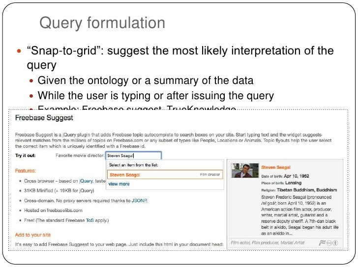 """Query formulation """"Snap-to-grid"""": suggest the most likely interpretation of the  query   Given the ontology or a summary..."""