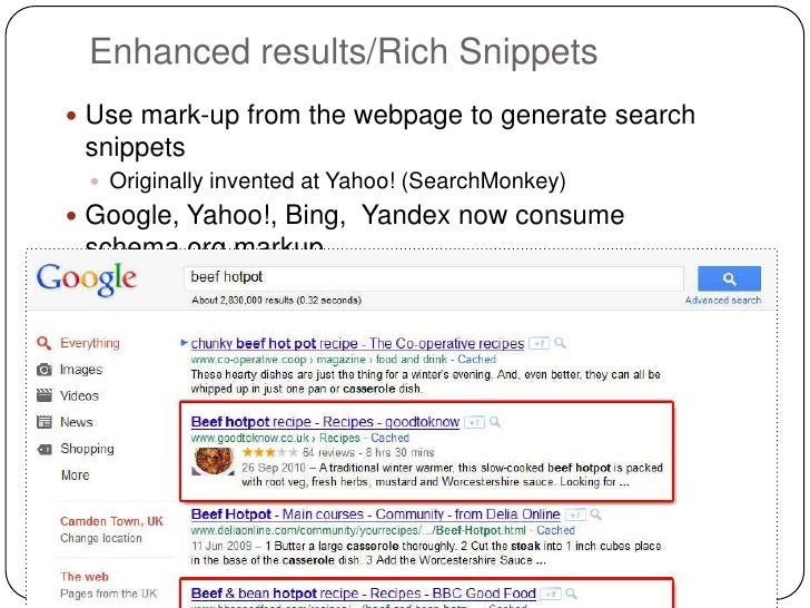 Enhanced results/Rich Snippets Use mark-up from the webpage to generate search snippets  Originally invented at Yahoo! (...