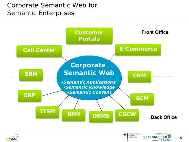 NetAppVoice: How The Semantic Web Changes Everything. Again!
