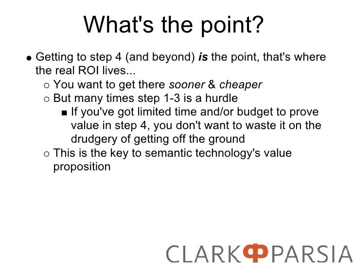 What's the point? Getting to step 4 (and beyond) is the point, that's where the real ROI lives...    You want to get there...
