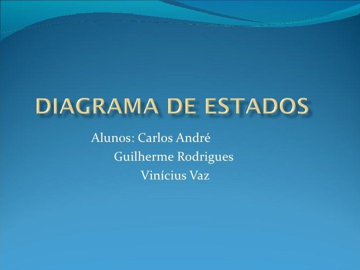<ul>Alunos: Carlos André   Guilherme Rodrigues  Vinícius Vaz </ul>