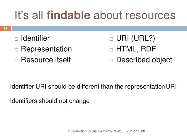 It's all findable about resources 2012-11-28  Identifier  Representation  Resource itself 11  URI (URL?)  HTML, RDF ...
