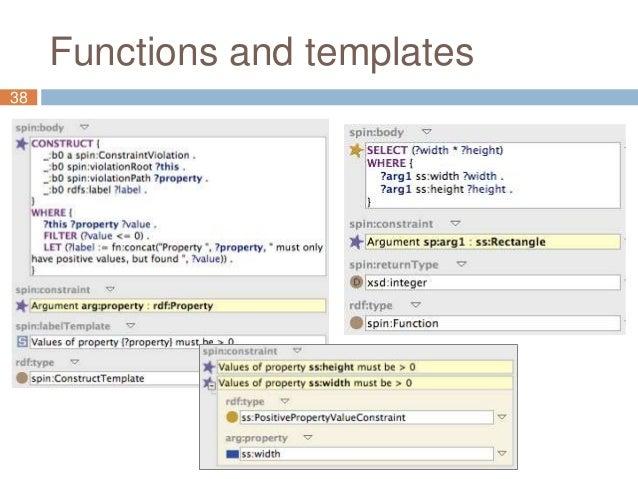 rdflib how to create a sparql query from a subgraph