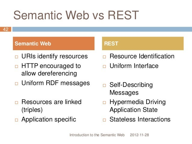 Semantic Web vs REST 2012-11-28  URIs identify resources  HTTP encouraged to allow dereferencing  Uniform RDF messages ...