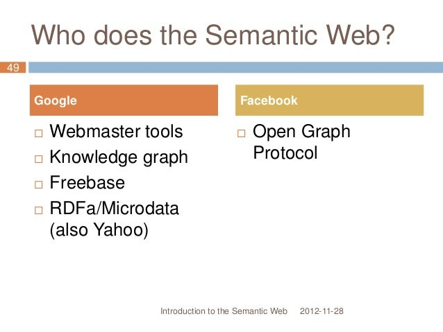 Who does the Semantic Web? 2012-11-28  Webmaster tools  Knowledge graph  Freebase  RDFa/Microdata (also Yahoo)  Open ...
