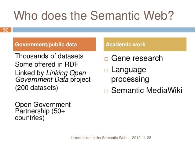 Who does the Semantic Web? 2012-11-28 Thousands of datasets Some offered in RDF Linked by Linking Open Government Data pro...