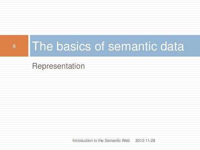 Representation The basics of semantic data 2012-11-28 8 Introduction to the Semantic Web