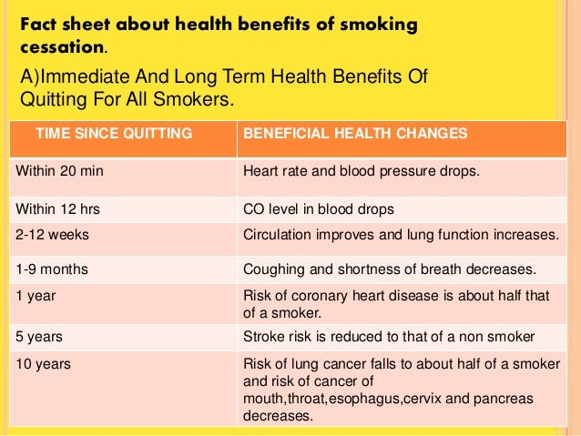 the many health risks of smoking Tobacco use has predominantly negative effects on human health and concern about health effects of tobacco has a long the health risks of smoking are not uniform.
