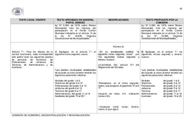 Senado indicaciones comisi n gobierno interior for Gobierno interior