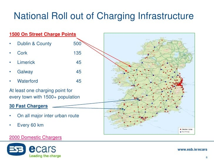Domestic Electricity Supply Ireland