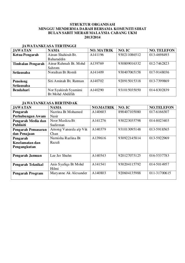 Senarai Ahli Jawatankuasa Untuk Minggu Menderma Darah 2013