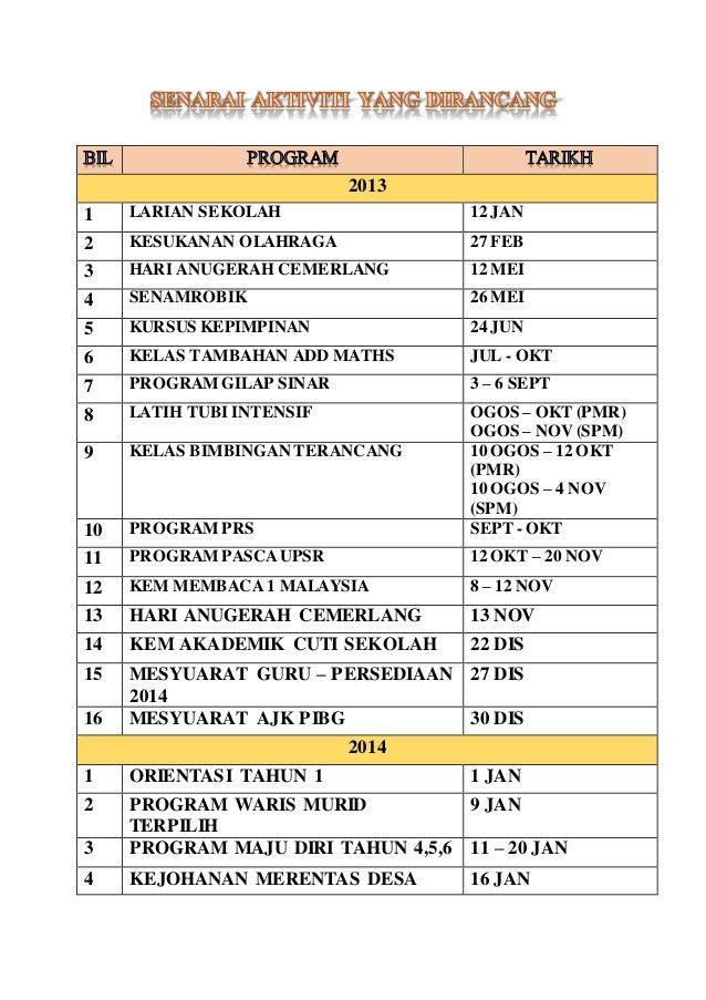 Contoh Senarai Aktiviti