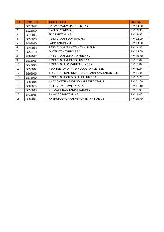 Senarai Harga Buku Tahun 1 5 2015