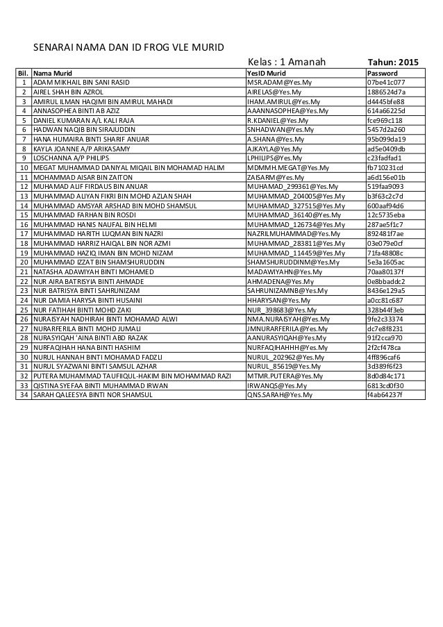 Senarai ID Frog VLE SKPU 2015