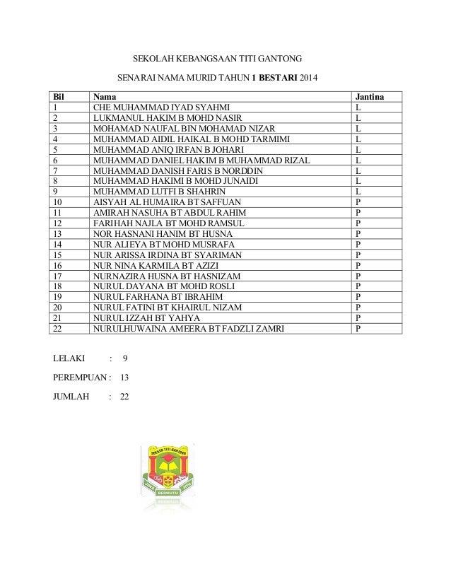 Senarai nama murid sktg 2014 (1)