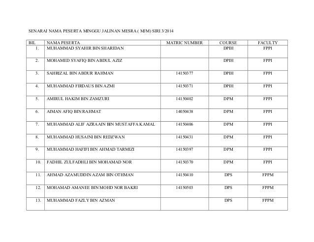 SENARAI NAMA PESERTA MINGGU JALINAN MESRA ( MJM) SIRI 3/2014 BIL NAMA PESERTA MATRIC NUMBER COURSE FACULTY 1. MUHAMMAD SYA...