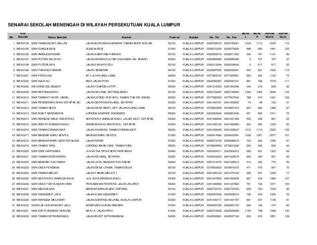 Senarai Nama Sekolah Wilayah Kl