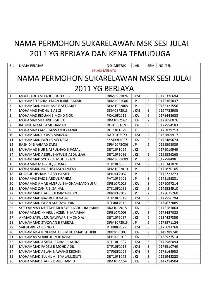 Senarai nama  sukarelawan msk julai 2011
