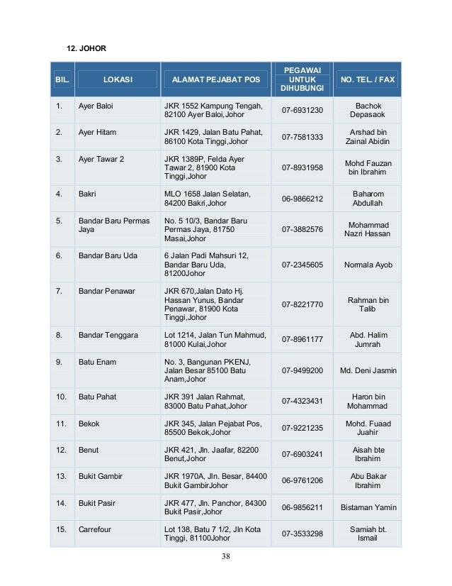 Senarai Pejabat Pos Malaysia