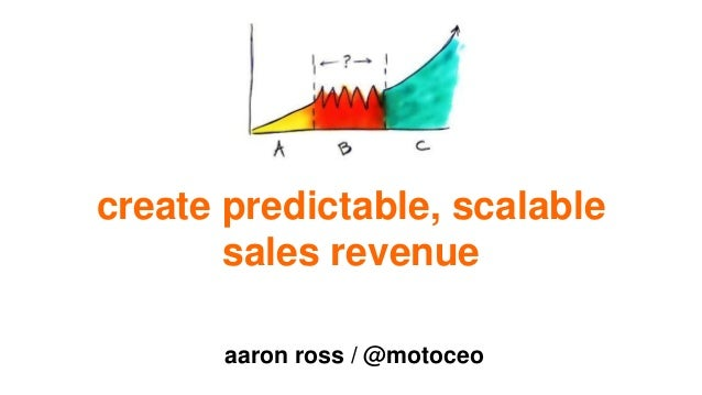 create predictable, scalable sales revenue aaron ross / @motoceo