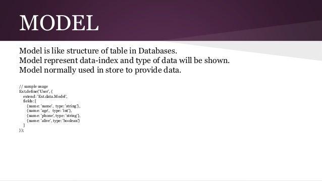 Ext.js - Overview - Tutorials Point
