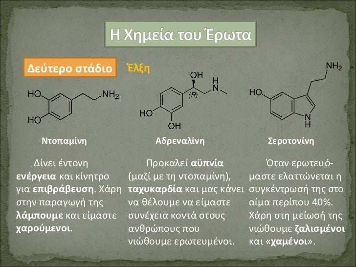 Ντοπαμίνη Δίνει έντονη  ενέργεια  και κίνητρο για  επιβράβευση . Χάρη στην παραγωγή της  λάμπουμε  και είμαστε  χαρούμενοι...