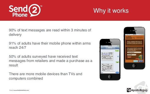 Send 2-phone text message marketing Slide 2