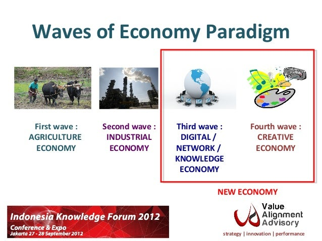 The future of work goes beyond the predictions of the World Economic Forum
