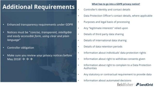 GDPR Legislation - What Senders Need to Know