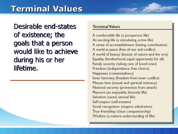 organizational values vs personal values