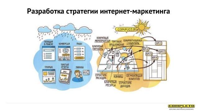 Андрей Гавриков разработка стратегии интернет маркетинга Разработка стратегии интернет маркетинга