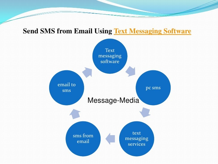 Image result for Text Messaging Software