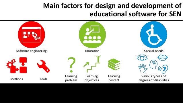 Sen educational software design and development model Slide 2