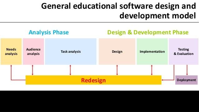 Sen educational software design and development model Slide 3