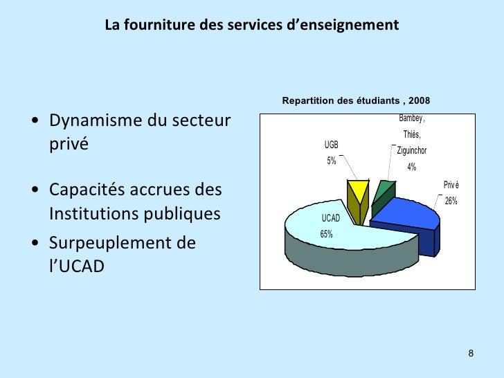 La fourniture des services d'enseignement <ul><li>Dynamisme du secteur privé </li></ul><ul><li>Capacités accrues des Insti...
