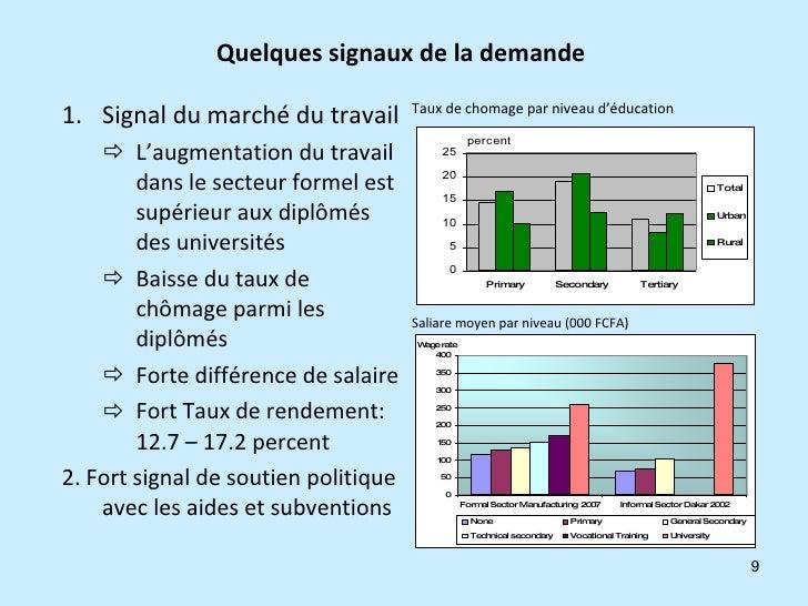 Quelques signaux de la demande  <ul><li>Signal du marché du travail </li></ul><ul><ul><li>L'augmentation du travail dans l...