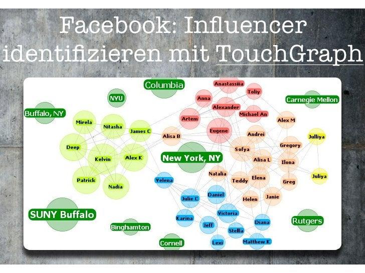 Facebook: Influencer identifizieren mit TouchGraph