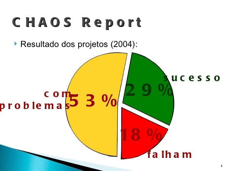 <ul><li>Resultado dos projetos (2004): </li></ul>CHAOS Report 18% 29% 53% com problemas sucesso falham
