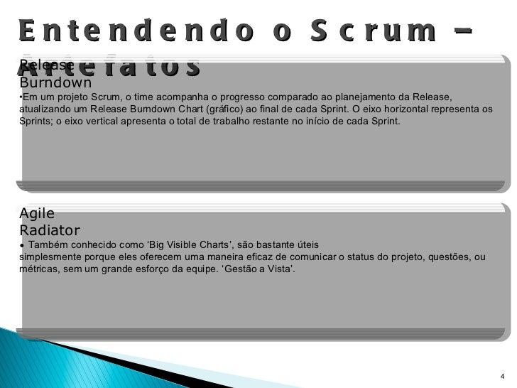 Entendendo o Scrum – Artefatos <ul><li>Release </li></ul><ul><li>Burndown </li></ul><ul><li>Em um projeto Scrum, o time ac...