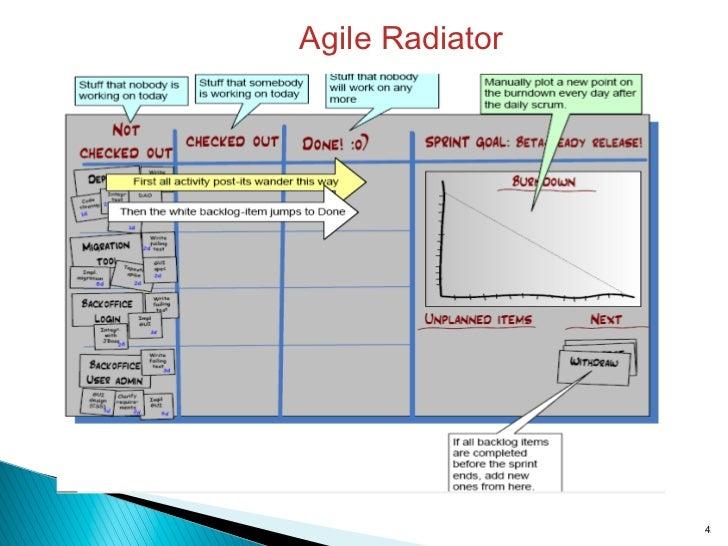Agile Radiator