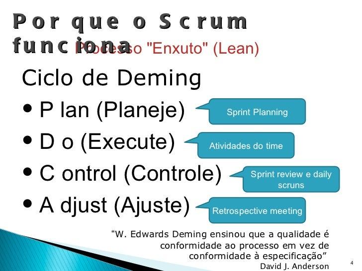 <ul><li>Ciclo de Deming  </li></ul><ul><li>P lan (Planeje) </li></ul><ul><li>D o (Execute) </li></ul><ul><li>C ontrol (Con...