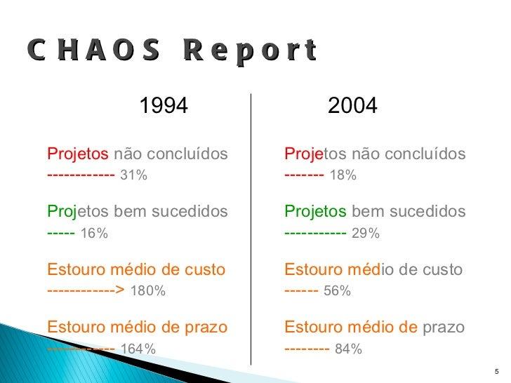 CHAOS Report 1994 2004 Projetos  não concluídos ------------   31% Proj etos bem sucedidos -----   16% Estouro médio de cu...